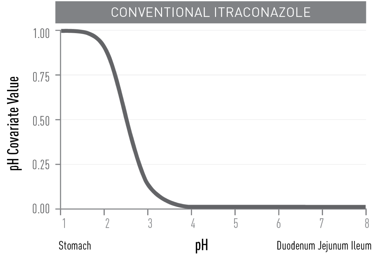 graph-1-2x